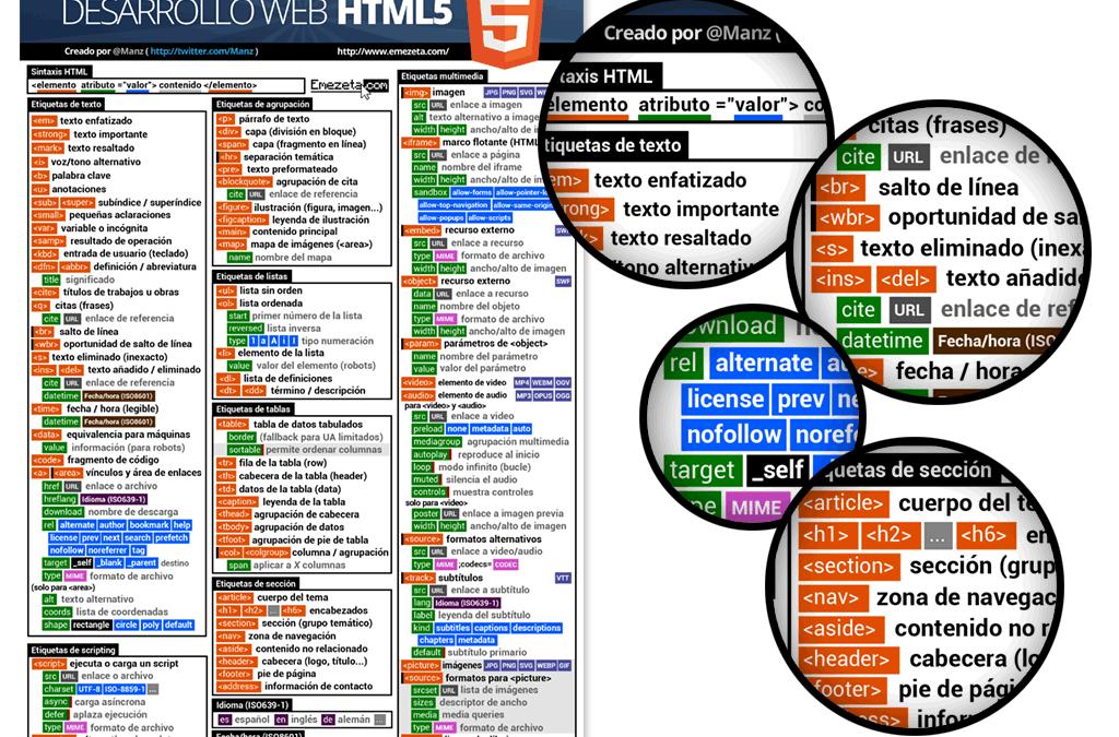 Chuletas o cheatsheet en PDF para desarrolladores HTML5 CSS3 y JavaScript